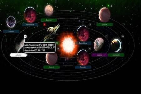 NoNameGame Planetensystem