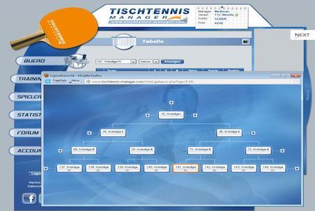 Tischtennis-Manager Ligen