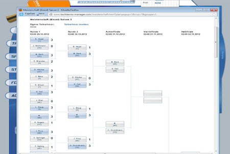 Tischtennis-Manager Meisterschaft
