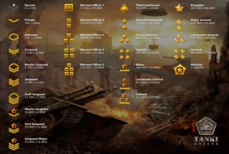 panzer spiele kostenlos spielen online