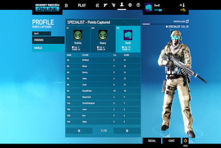 Tom Clancy's Ghost Recon Online Profil